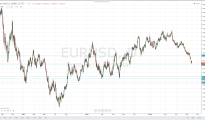 Our EUR/USD expectations for this week are for a further decline toward the 1.30 support area.