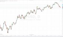 The British pound trading sideways with a bearish bias