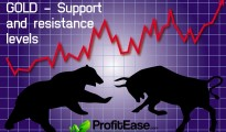 GOLD – Support & Resistance Levels