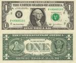 Factors impacting major currencies explained: Part 2, the US Dollar